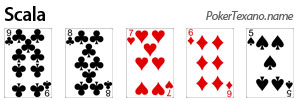 Scala poker texas hold'em